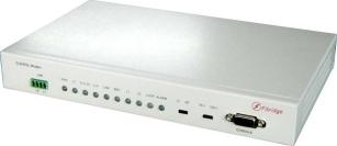 g.shdsl modem